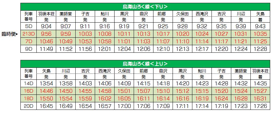 2.11無料列車