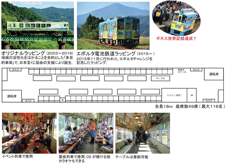 列車案内2002