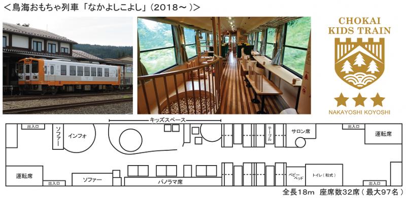 列車案内2001